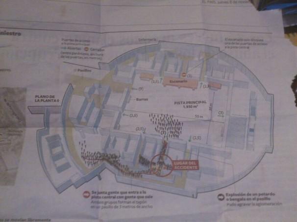 Mapa Interior del recinto ARENA