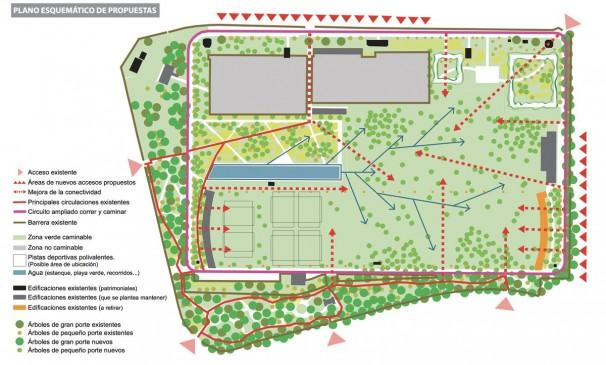 Boceto del proyecto presentado por las asociaciones de vecinos - Corazón Verde